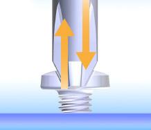 ねじを締める為に、下方向へ力をかけると、反作用で同じ大きさの力が発生します。
