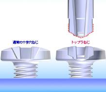 トツプラねじには専用のビットがあります。通常ビットでも使用可能ですが、専用ビットにすることで、ねじの特徴を確実に発揮できます。